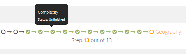 Finish each step successfully
