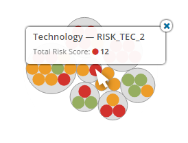 @RACT Risk Map 4
